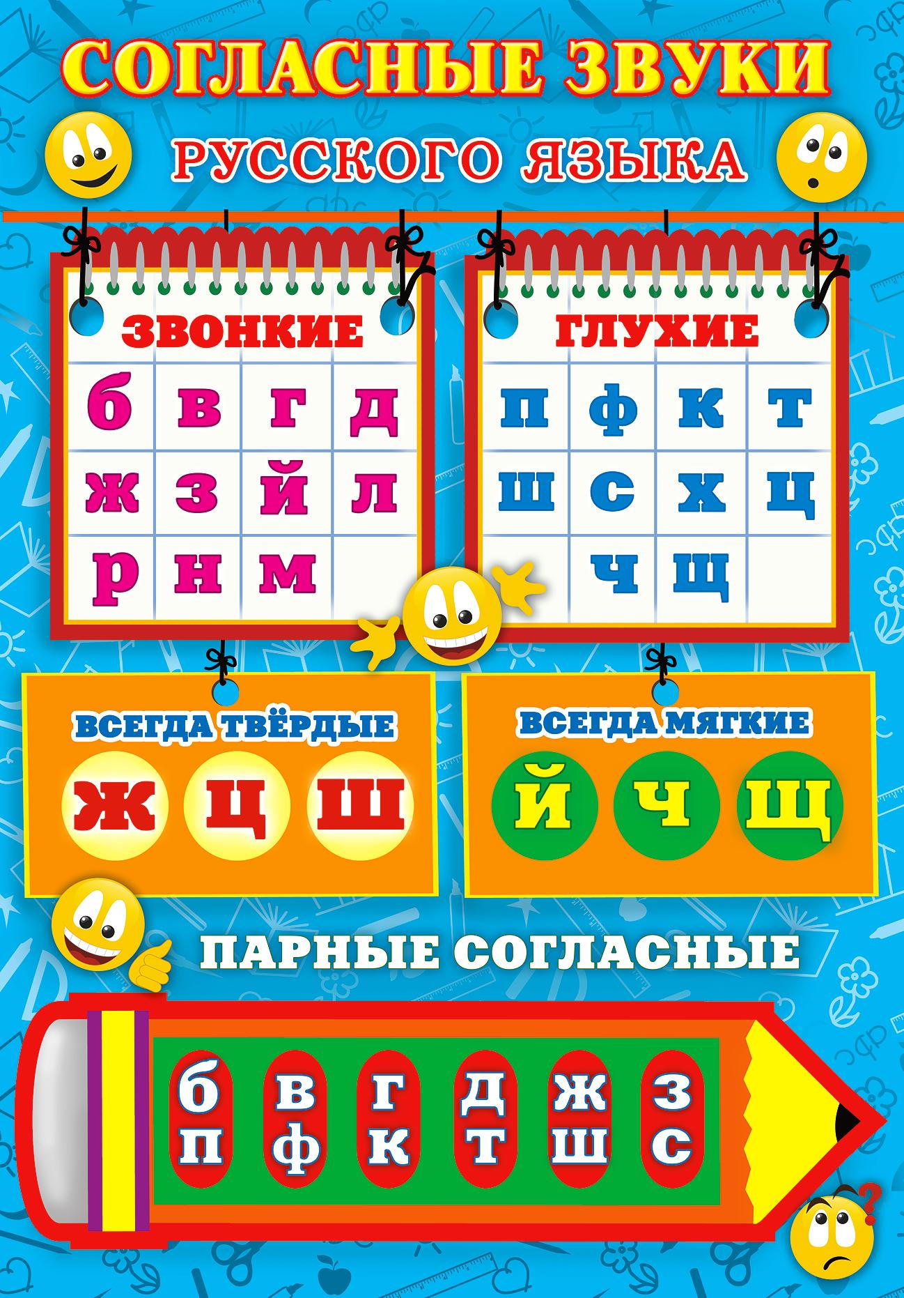 Схема букв русского языка 1 класс
