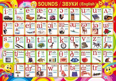 Английские звуки