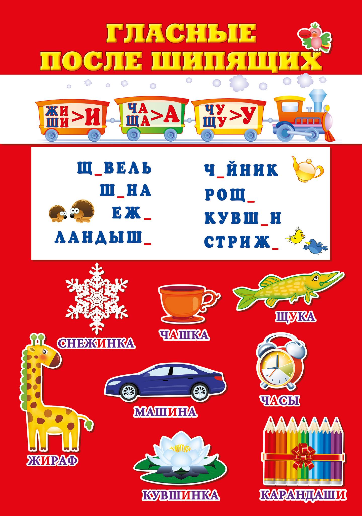 тематические плакаты для начальной школы статье